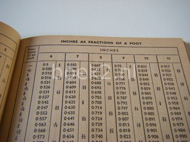 VAR. - Useful Tables for engineers and steam users 12th edition 1960